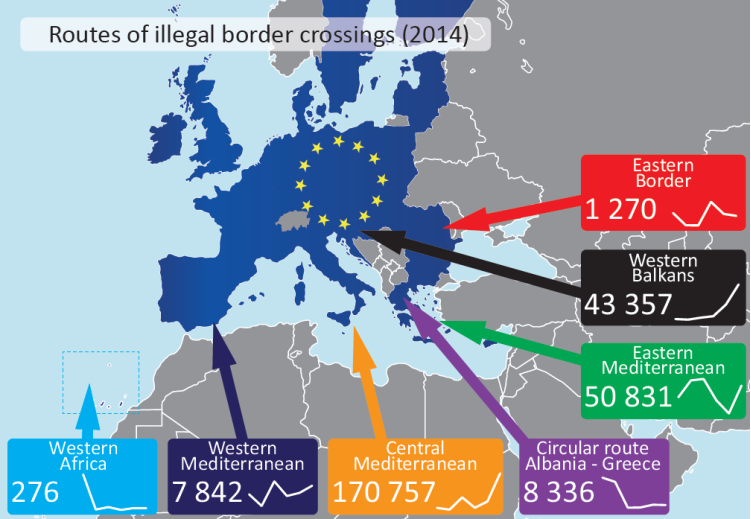rutele migratiei ilegale in 2014