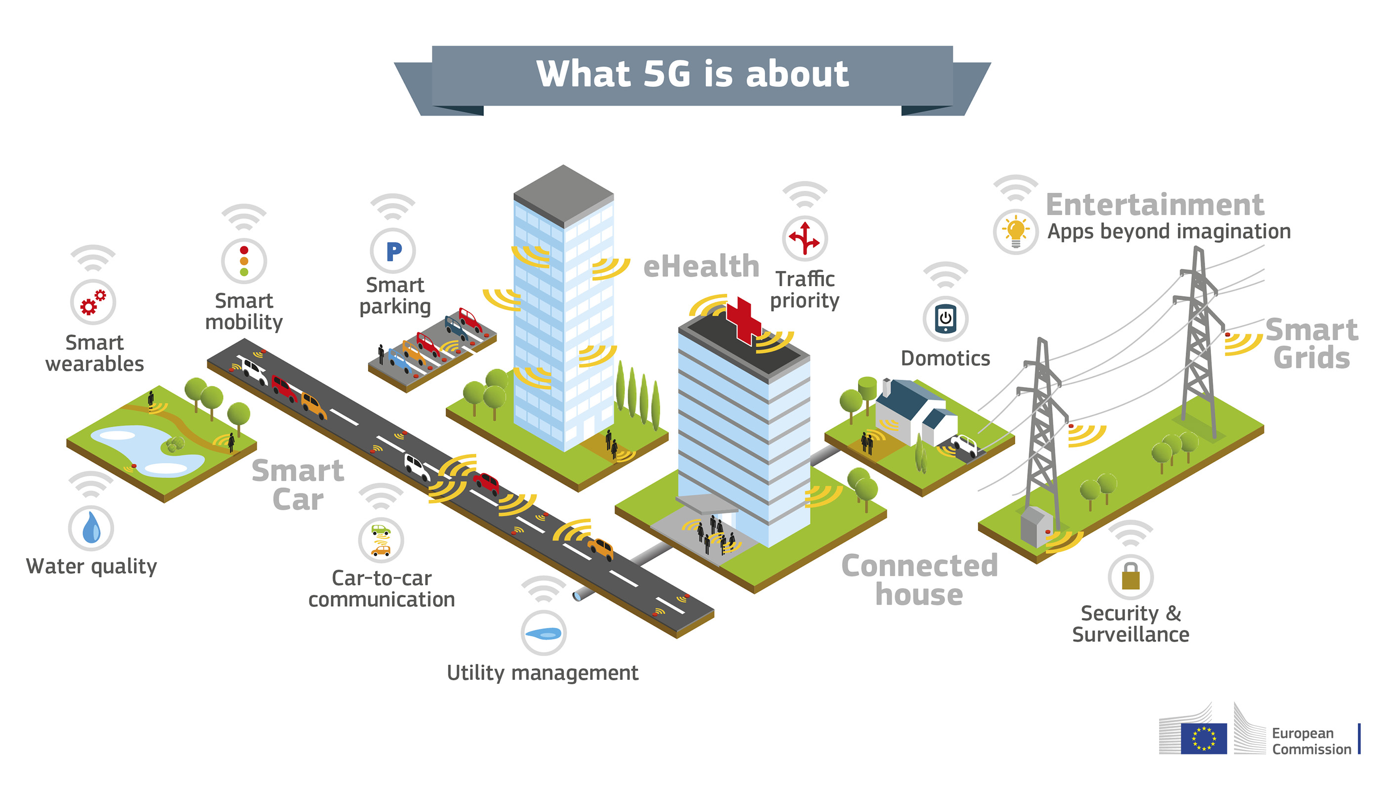 5g_joint_declaration_-_what_5g_is_about_2800px