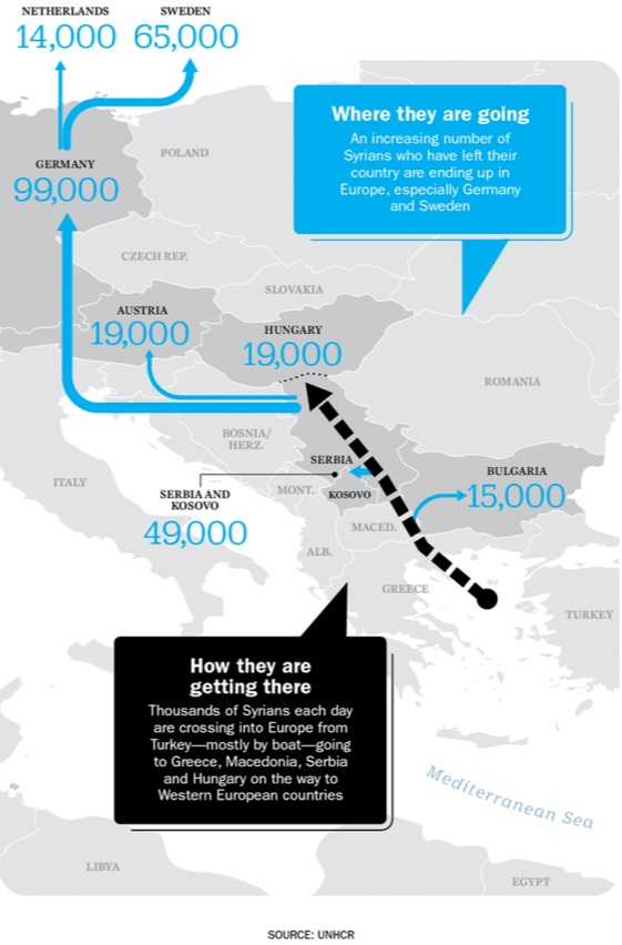 rute balcani