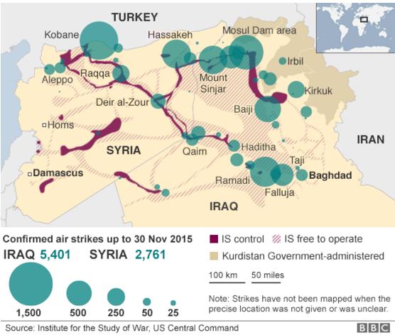 lovituri aeriene siria irak