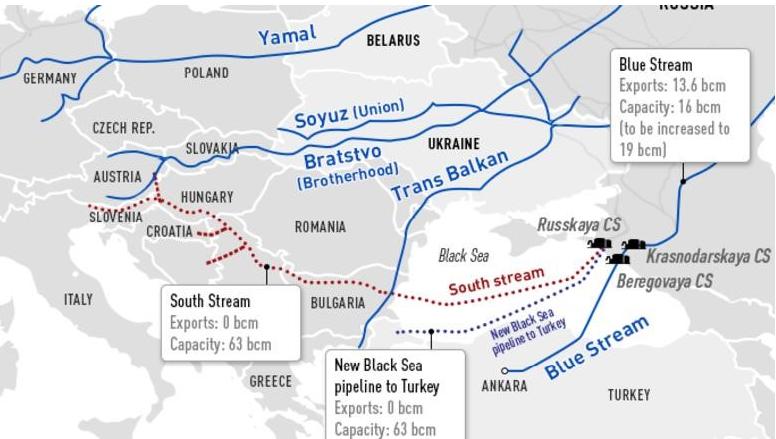 proiectele de gazoducte din europa centrala si de est