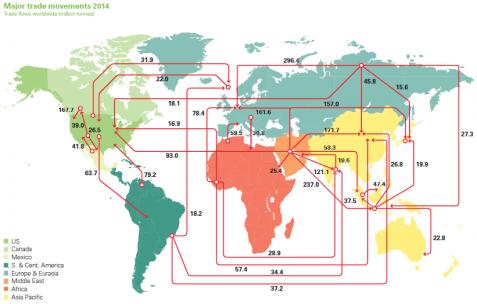 Fluxul petrolului în lume (Cf. BP Statistical Review of World Energy 2015) Click pentru mărire