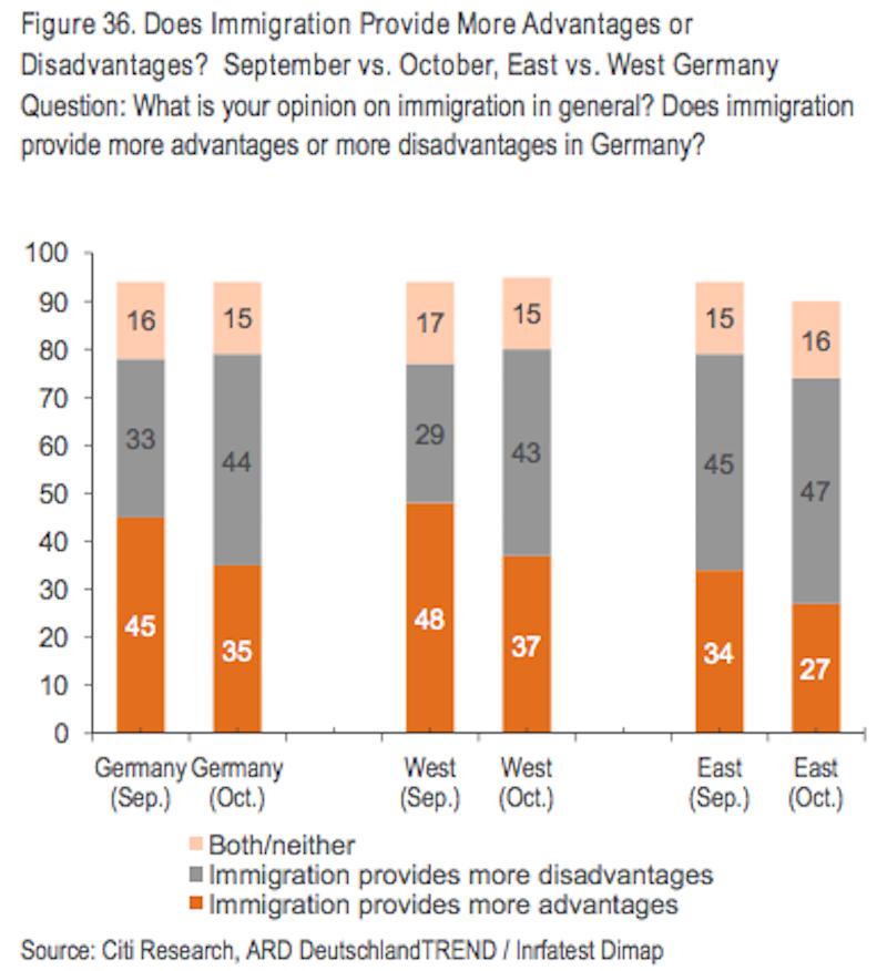 opinia despre refugiati in germania