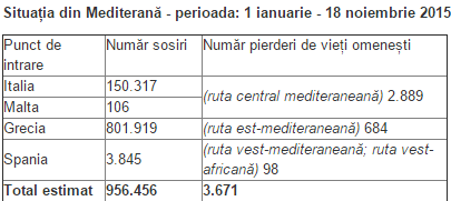 sosiri mediterana 2015