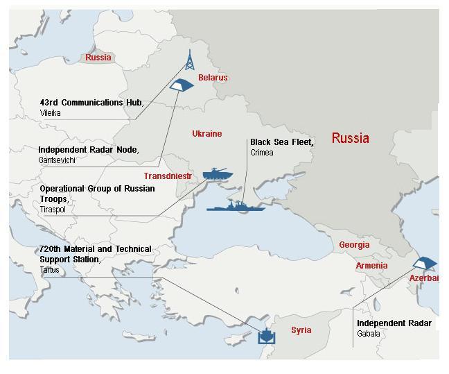 Russian-west-depl-1