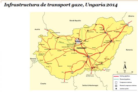 infrastructura gaze ungaria