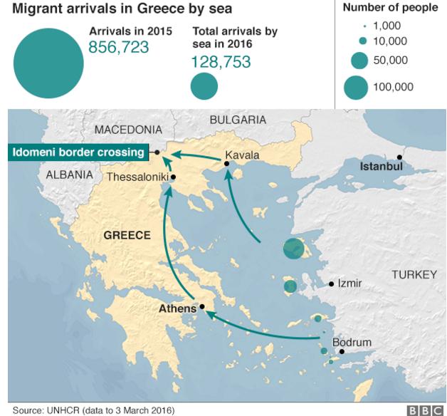 grecia turcia imigranti