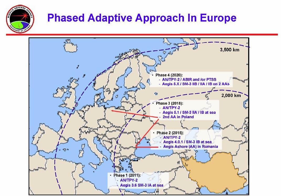 adaptice-approach