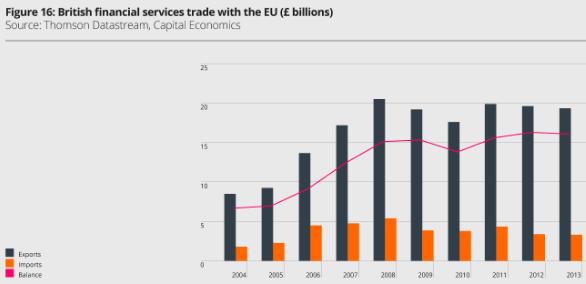 financial services eu