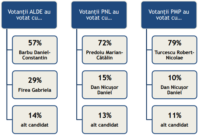 ires locale 2016 candidat partid