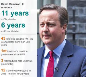 cifrele lui Cameron