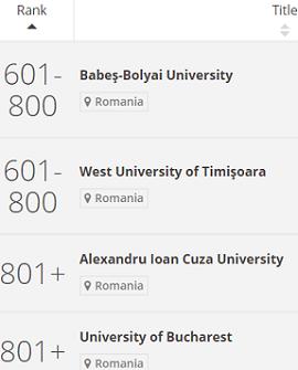 universitati-clasament-reputatie