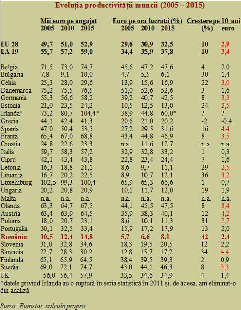 tabel1-11