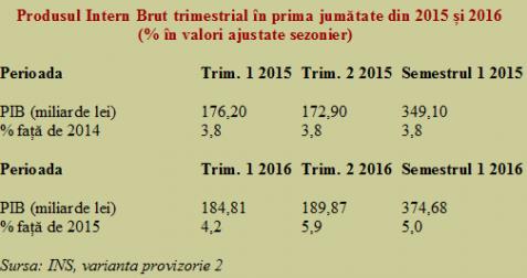 tabel1-6-e1476081505177