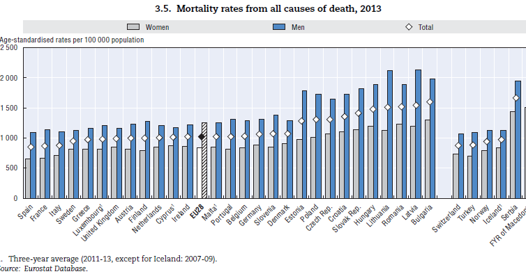 rata-mortalitatii