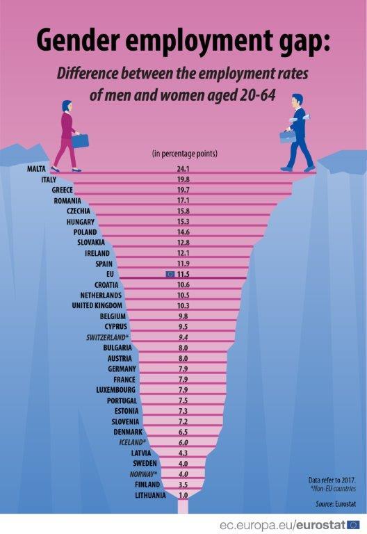 Descopera mii de femei si barbati din orasul tau aflati in cautare de matrimoniale sau de relatii.