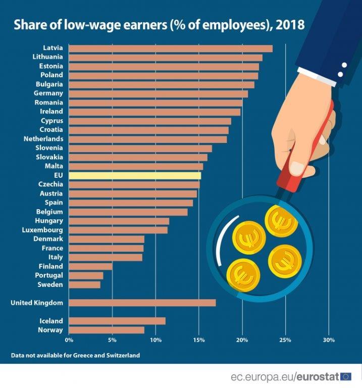 câștiguri pe internet salariu real